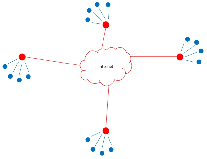 cloud-network-internet.jpg