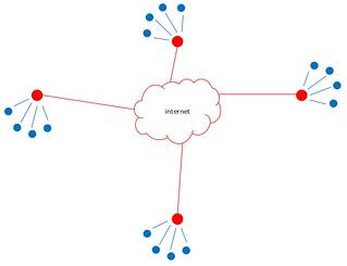 cloud-network-internet.jpg