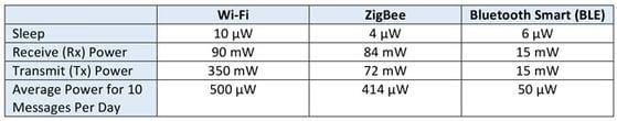 power_table2.jpg