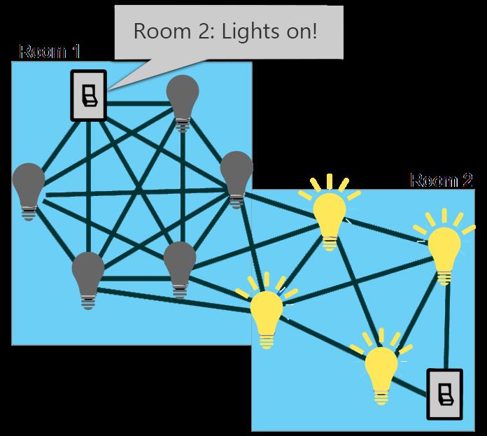 room-lights-on-smart-lightbulb.png