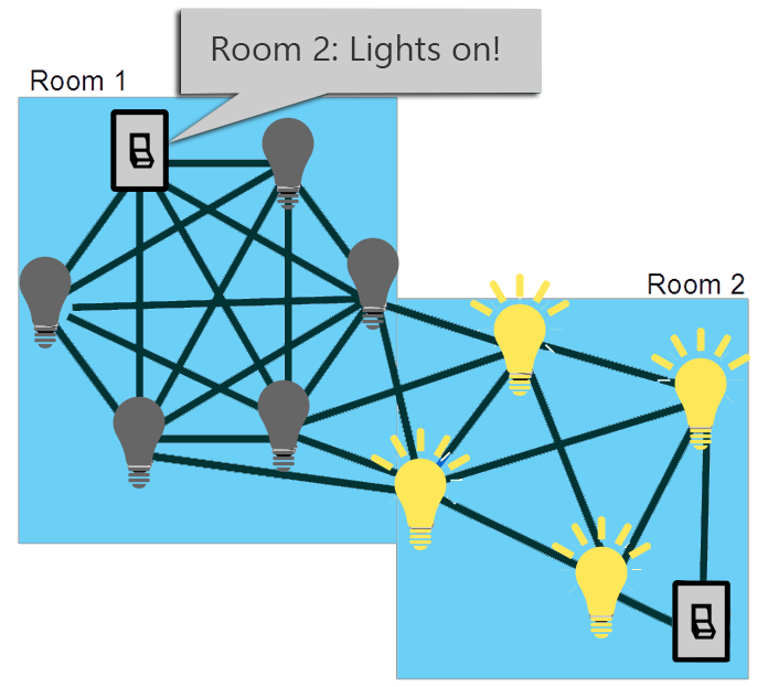 room-lights-on-smart-lightbulb.png