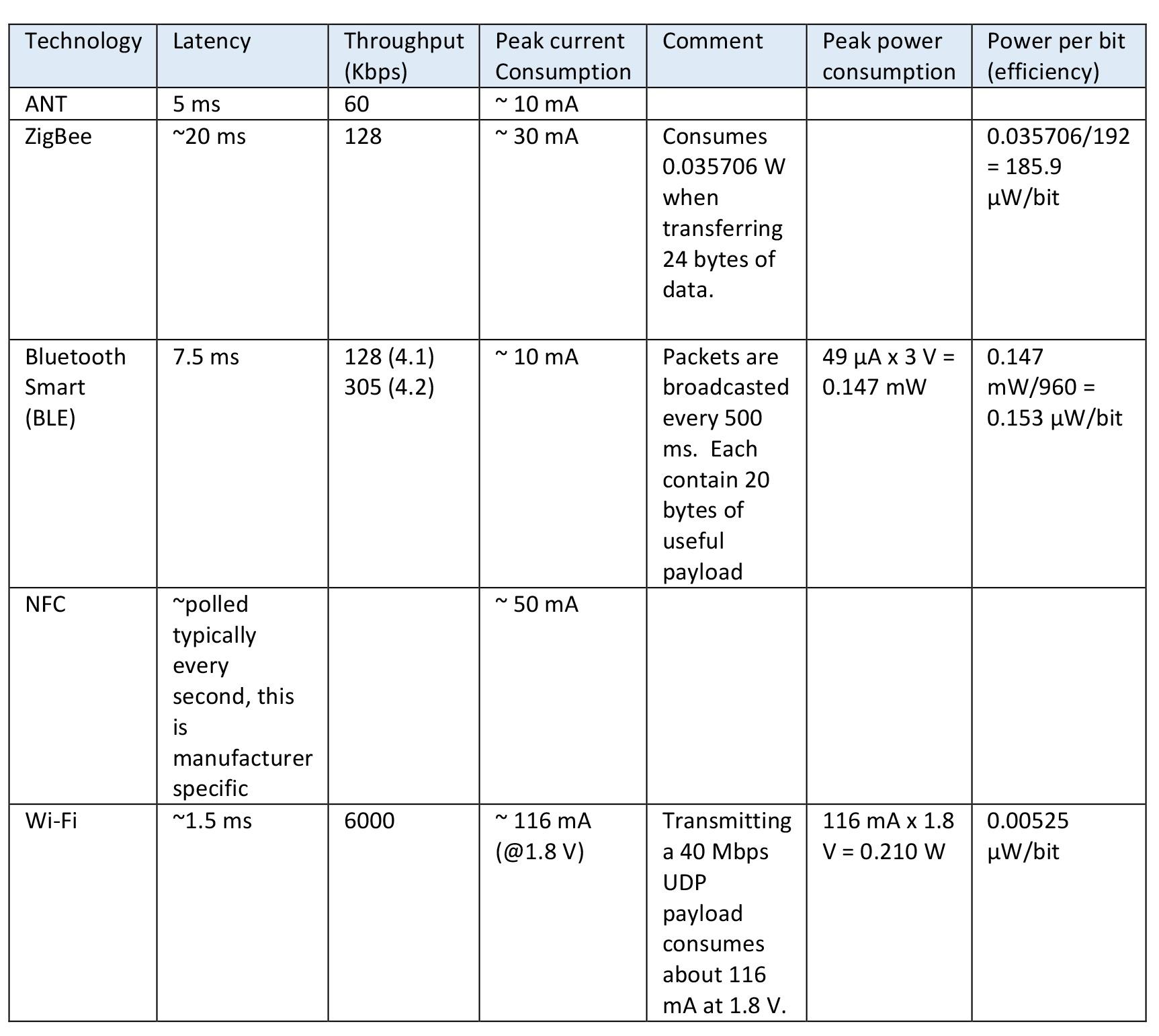 table_power_1.jpg